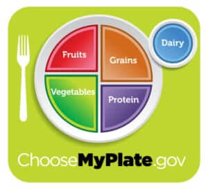 USDA_MyPlate_green-1024x930