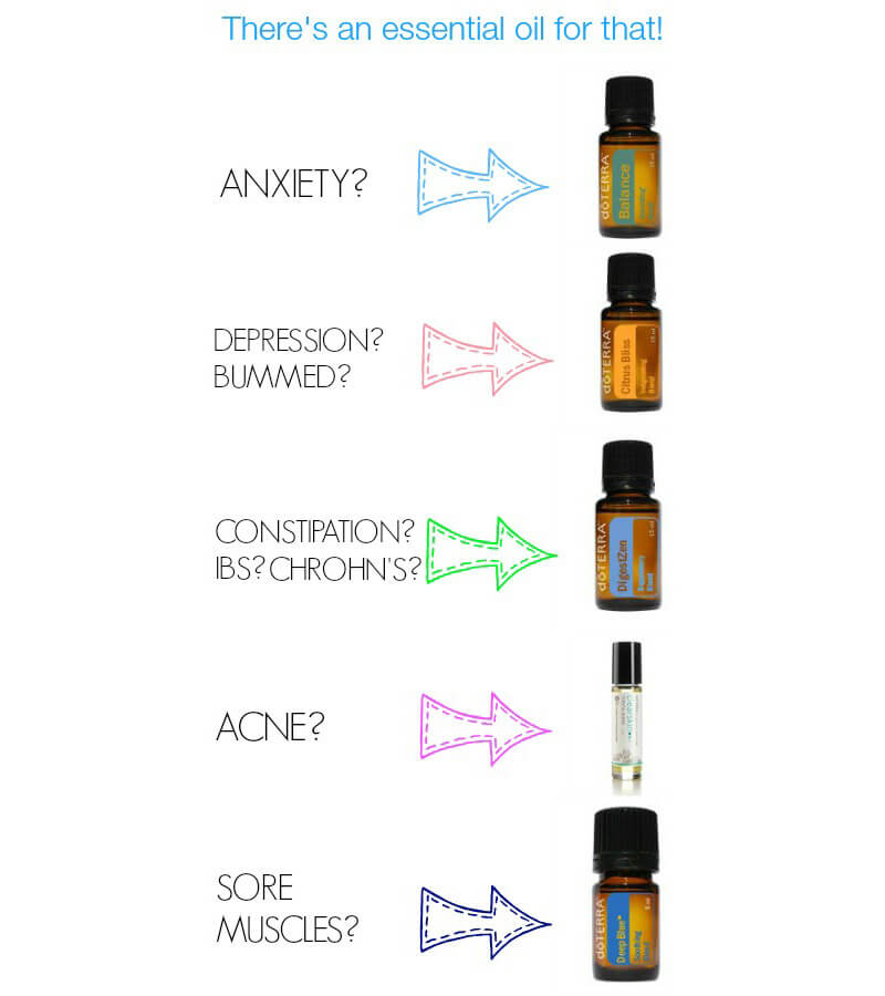 Theres-an-essential-oil-for-that2