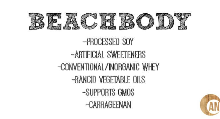 An Unbiased Review of Beachbody - Ancestral Nutrition
