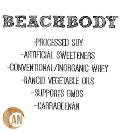 An-Unbiased-Review-of-Beachbody-Not-As-Healthy-As-You-Think