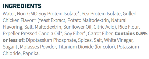 Beyond Meat Is Beyond Unhealthy: an honest, unbiased review of this plant-based protein shows it's actually full of carcinogens.