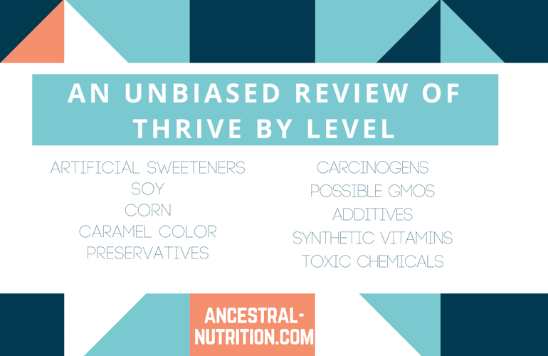 abstract geometric outlay, outlining text box saying: An unbiased review of thrive by level, followed by the following text: Artificial sweeteners, soy, corn, caramel color, preservatives, carcinogens, possible GMOs, additives, synthetic vitamins, toxic chemicals