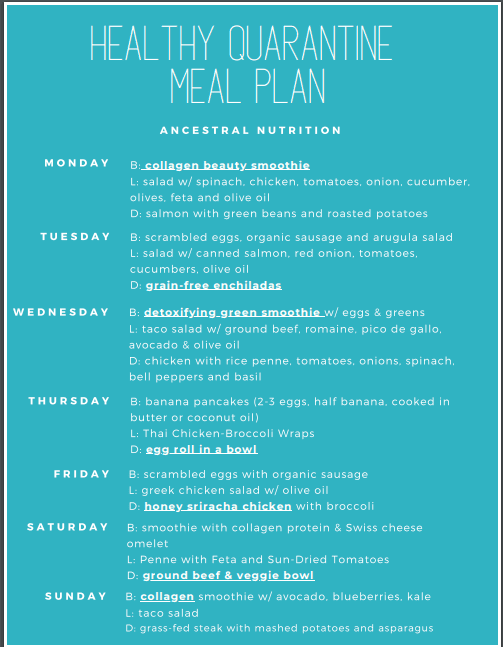 healthy quarantine meal plan Monday to Sunday with ideas for breakfast, lunch and dinner